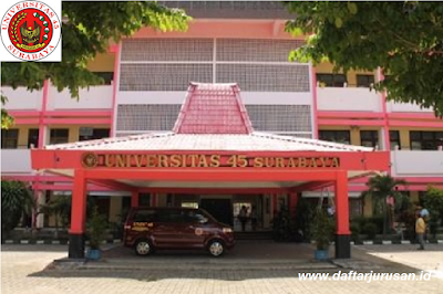 Daftar Fakultas dan Program Studi UNPATMA Universitas 45 Surabaya