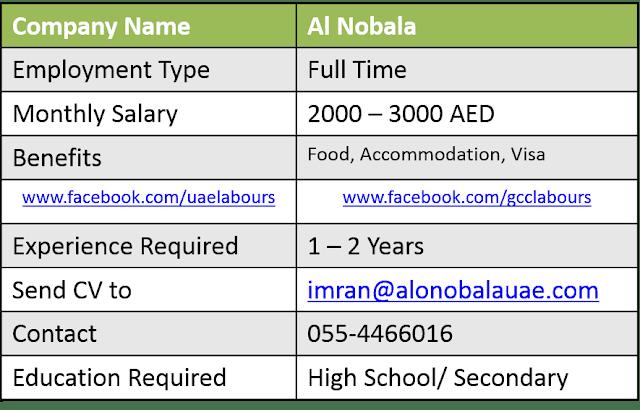 Caregiver jobs in Dubai, Nurse jobs in Uae, UAE confirm Jobs, Dubai Confirm Jobs, Dubai jobs, UAE jobs, Abu Dhabi Jobs, jobs in Dubai, New jobs in Dubai, New jobs in UAE