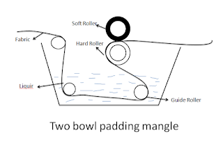 two bowl padding mangle