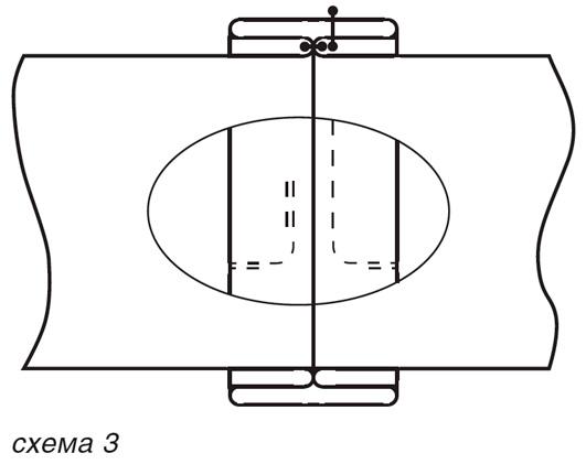 Обработка складок и рельефных швов в кожаных изделиях