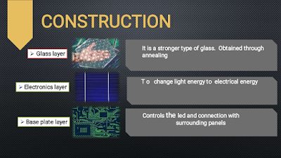 construction of solar roadways