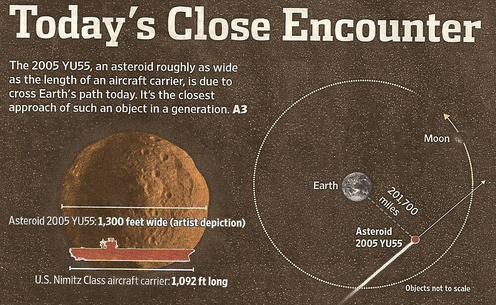near miss asteroid today - photo #34