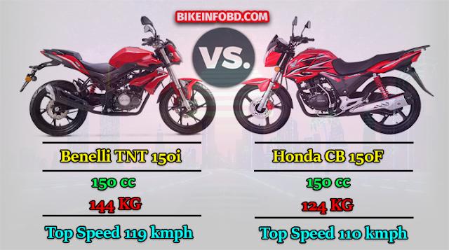 Benelli TNT 150i vs. Honda CB 150F