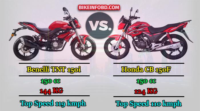Benelli TNT 150i vs. Honda CB 150F Comparison ✧ Engine, Mileage, Top Speed & More