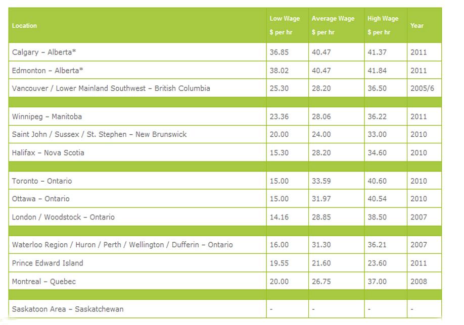 Online Courses Nutrition Certificate Qvc Online Outlet