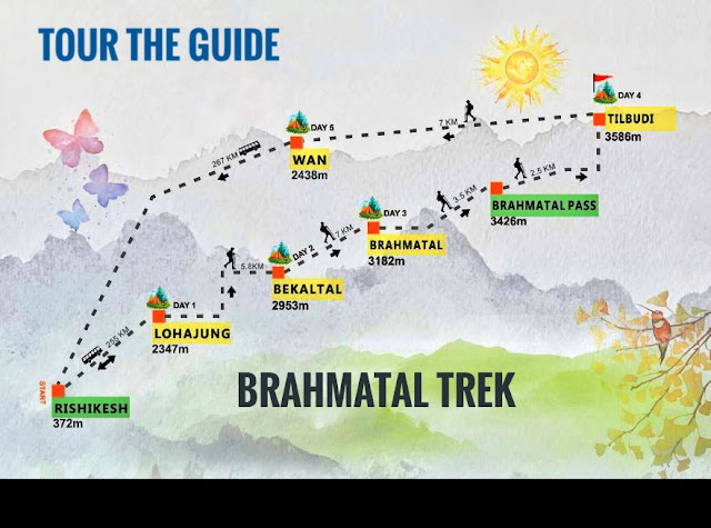 Brahmatal Trek Map