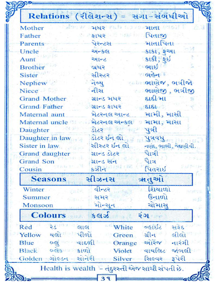 Gujarati Kakko, Kakko Gujarati,Gujarati Barakhadi, Barakshari,Gujarati Barakhadi In English Pdf Download,Gujarati Kakko Image,Gujarati Kakko Gujarati,Gujarati English Barakshari