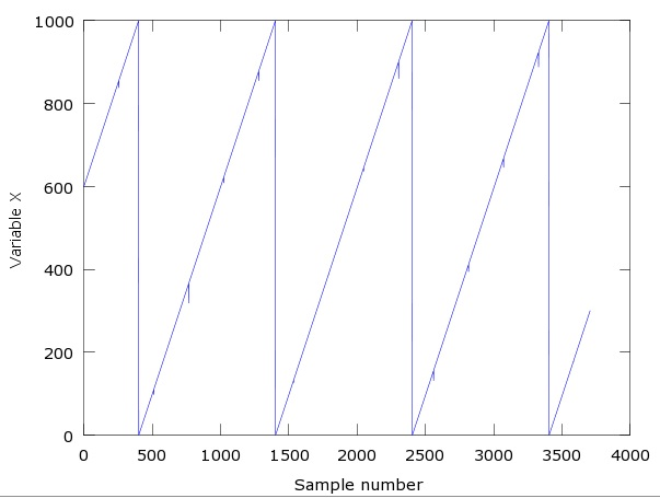 A Blog On Technical Interview Questions Matlab Question