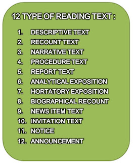 12 Type of Reading Text in Englsih