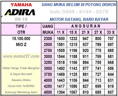 Yamaha-Mio-Z-Daftar-Harga-Adira-0916