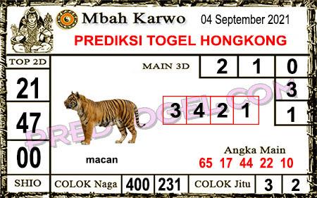 Prediksi Mbah Karwo Hk Sabtu 04 September 2021