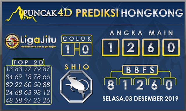 PREDIKSI TOGEL HONGKONG PUNCAK4D 03 DESEMBER 2019