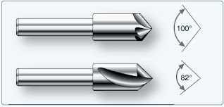 Rivet Installation Tools for Aircraft Structure Repair