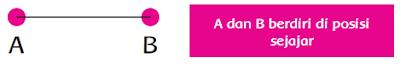 A dan B berdiri di posisi sejajar www.simplenews.me
