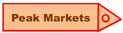 "Tag showing text ""Peak Markets"""