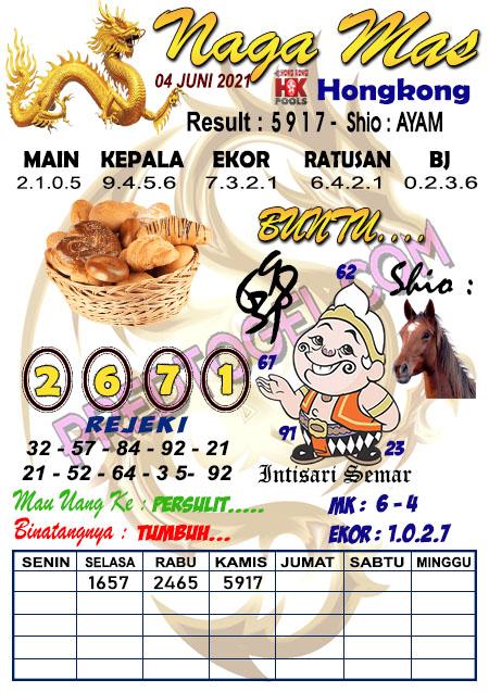 Syair Hk Nagamas Jumat 04 Juni 2021
