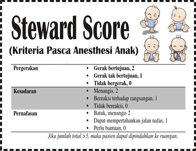 Kriteria Pulih sadar pasca anastesi pada anak (Steward Score)