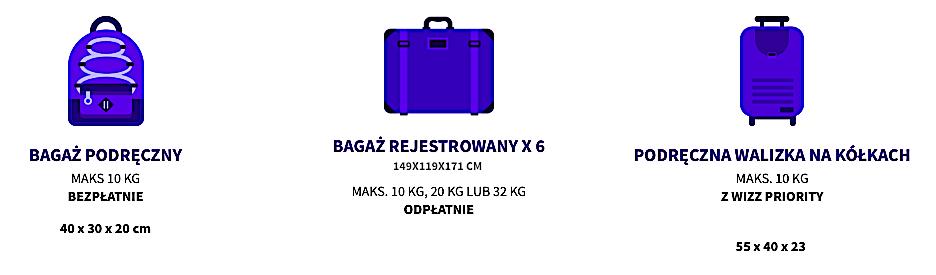 2ea40ec2aa7c2 Pasażerowie, którzy wykupili usługę WIZZ Priority, będą mogli zabrać  dodatkową podręczną walizkę na kółkach o maksymalnych wymiarach 55 x 40 x  23 cm.