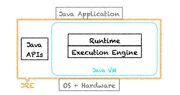 jvm_components