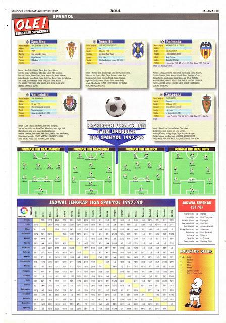 SPANYOL: LFP PROFIL KLUB DIVISI I LIGA SPANYOL 1997/98
