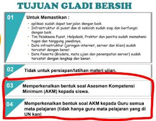 Contoh Soal Asesmen Kompetensi Minimum pada Gladi Bersih UNBK 2020