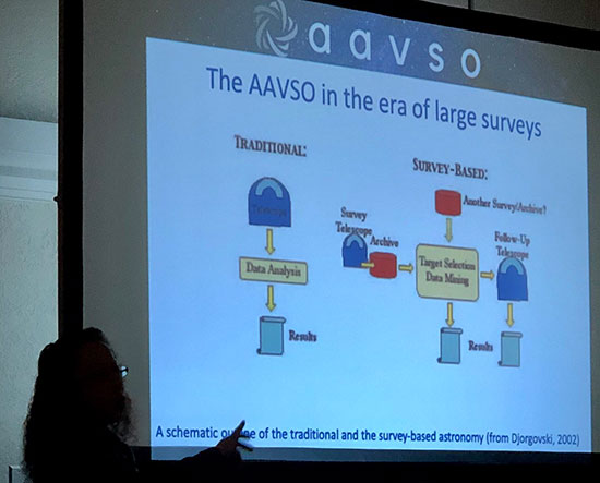 Stella Kafka, AAVSO CEO, explains need for follow up observations (Source: 108th AAVSO Meeting)