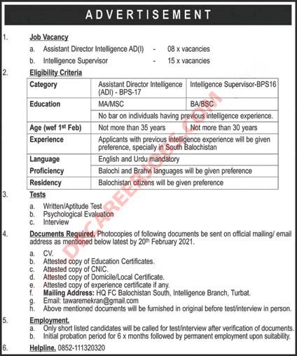 Jobs in pakistan 2021