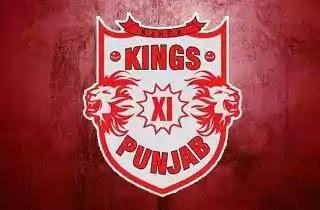 Kings XI Punjab full Squad 2020