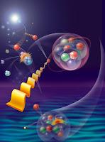 Quantum Physics in hindi | Explend