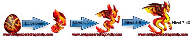 imagen del crecimiento del dragon demoniaco