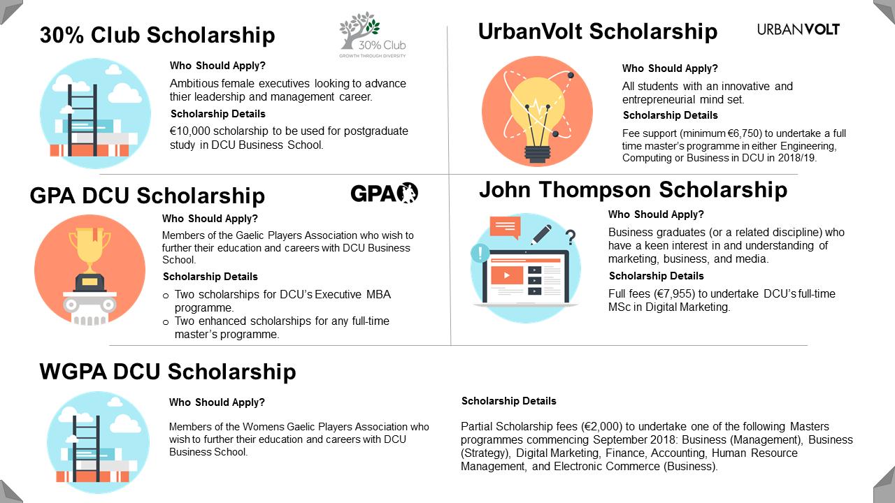 Apply for the 2018 Executive Ambition Scholarship At Dublin City University, Ireland