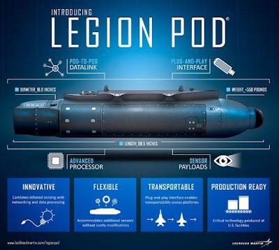 Legion POD