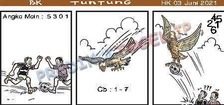 Prediksi Togel Pak Tuntung Hongkong Kamis 03 Juni 2021
