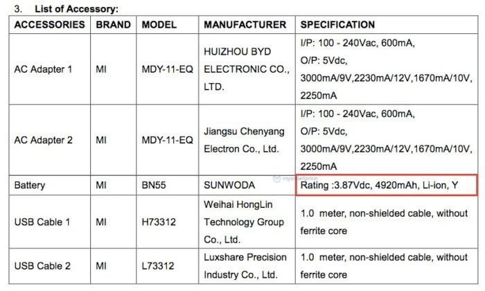 Redmi Note 9 Pro Specs Leaked in FCC Listing show 4,920mAh Battery, 30W Quick Charging capability