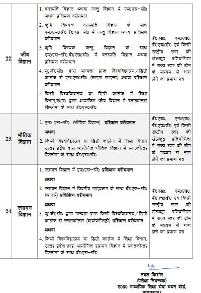UP TGT Syllabus in Hindi