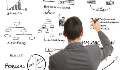 Manajemen Plan