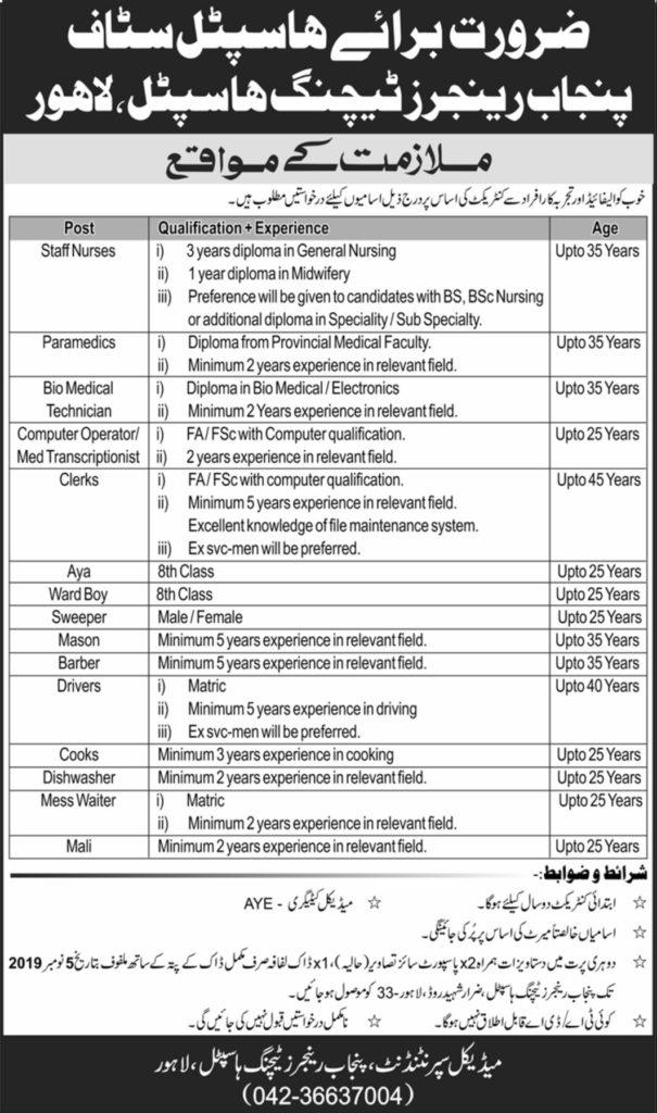 Punjab Rangers Teaching Hospital Jobs 2019