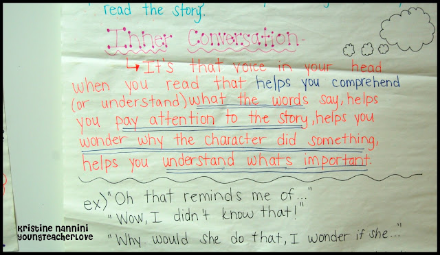Metacognition Anchor Chart - Young Teacher Love by Kristine Nannini