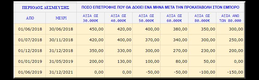 ΑΓΟΡΑ ΤΡΑΚΤΕΡ