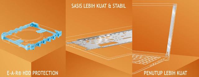 ASUS VivoBook 14 (A416) Struktur Yang Kokoh