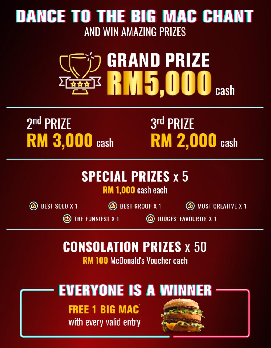 Big Mac x TikTok Challenge: Prizes