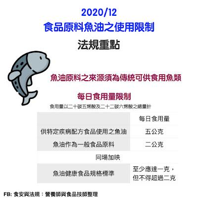 台灣營養師Vivian【法規懶人包】2020/12食品原料魚油之使用限制