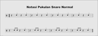 gambar notasi snare ke-2