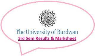 Burdwan University 3rd Sem Result 2020