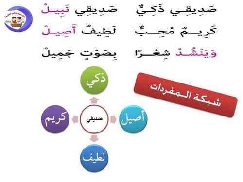 شرح نشيد صديقى للصف الثاني الابتدائي ترم أول 2020 أ/ حسام أبو أنس 5