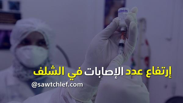 إرتفاع عدد المصابين بفيروس كورونا في ولاية الشلف