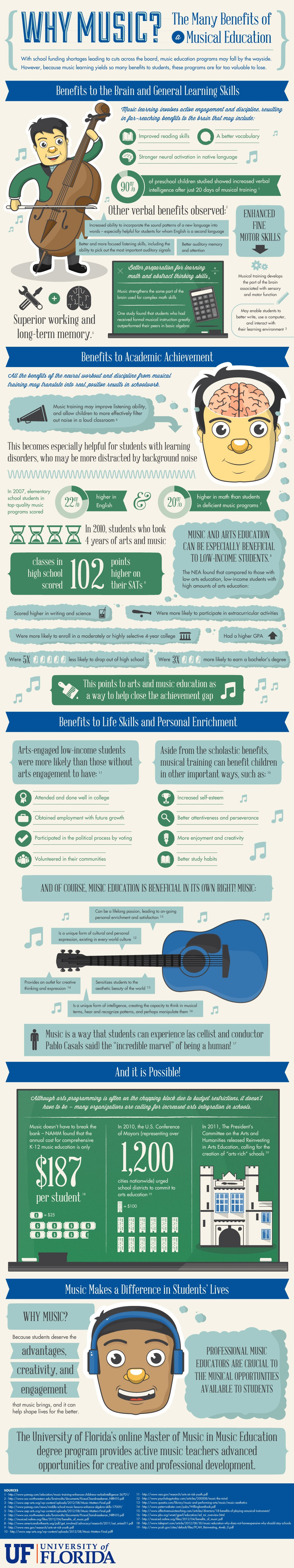 Why Music? The Many Benefits Of Musical Education #Infographic