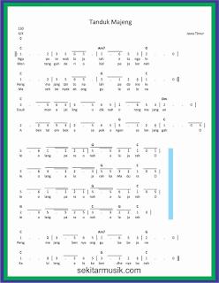 not angka tanduk majeng lagu daerah jawa timur