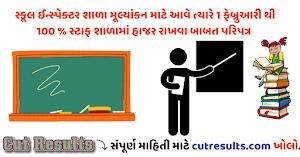 [School] School Inspector School Acrditaion Releted Paripatra 2021 || cutresults