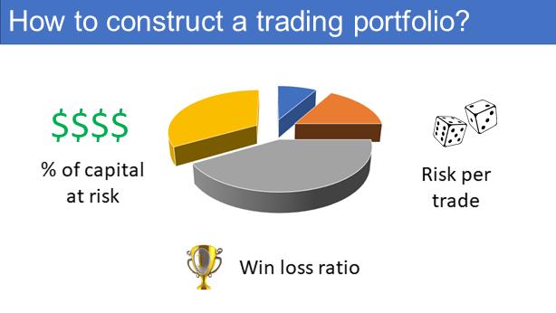 How to construct a trading portfolio